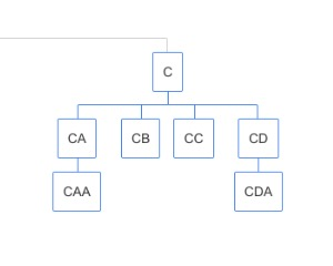 j-Diagram